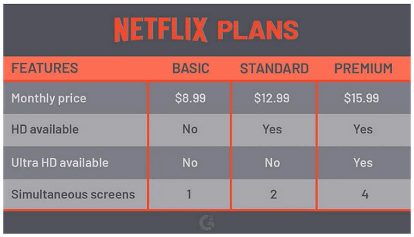Netflix for students