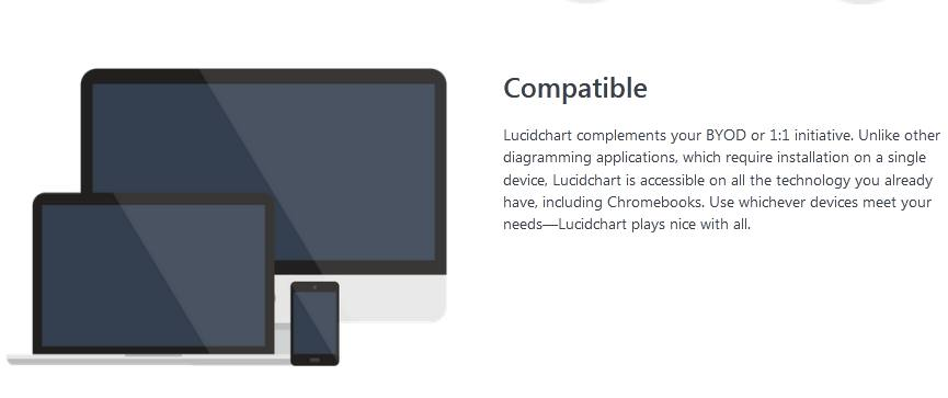 Lucidchart system requirements
