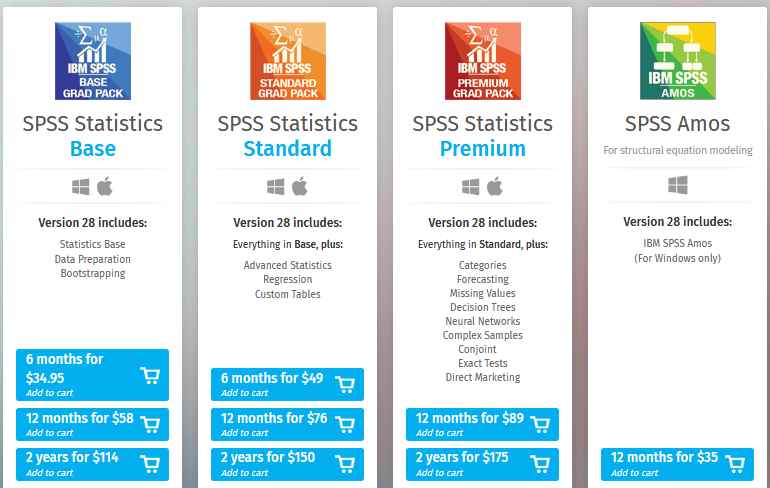 SPSS student plans